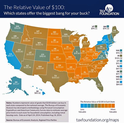 -	Relative Value of $100